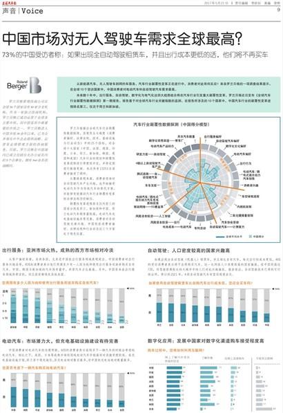 上海汽车报声音 Voice